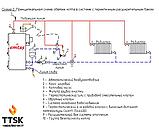 Твердотопливный промышленный котел Еmtas EK3G- 500 трехходовой (дрова,уголь), фото 7
