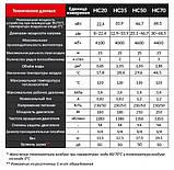 Тепловентилятор Reventon HC 35/HC3P35 ревентон, фото 2