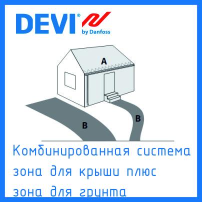 Комбинированная система зона для крыши плюс  зона для грунта