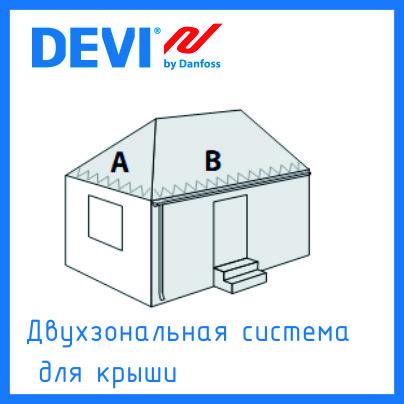 Двухзональная система для крыши