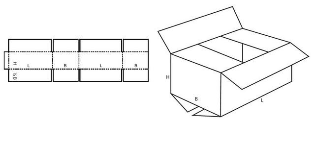 четырех клапанная картонная коробка