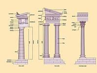 Статья про Классические Ордера Древней Греции