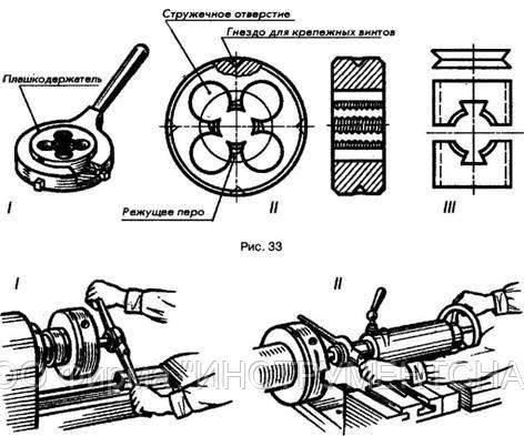 Диаметры стержней под нарезание метрической, трубной, конической наружной резьбы