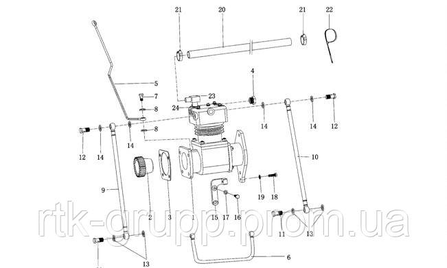 Каталог воздушного компрессора