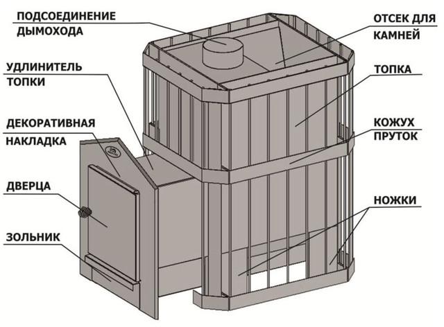 Печь для бани Пруток на дровах Новаслав