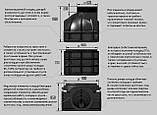 Колодцы скважины, фото 3