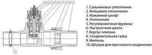 Крани для радиаторв
