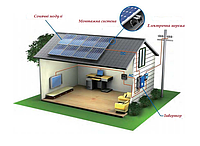 Мережева станція 3 кВт