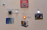 Автоматический ввод резерва ETI - сборка любой конфигурации