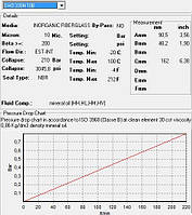 Фильтроэлемент гидравлический PALL HC2237 FDS6H