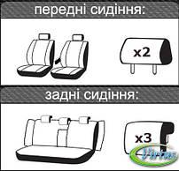 Автомобильные чехлы Виртус Skoda Super B II 2008 ->