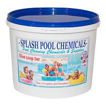 Качественная химия для бассейнов