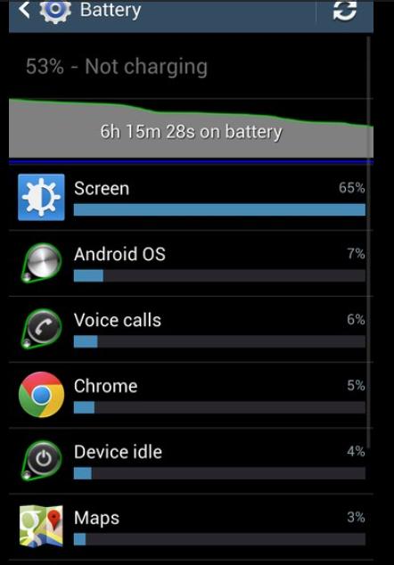 battery_analitycs_galaxy_s4_i9500