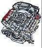 Двигатель Audi R8 5.2 FSI quattro, 2012-2015 тип мотора CTPA