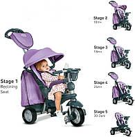 Велосипед Smart Trike Explorer 5 в 1 Purple 8201200