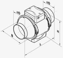 Габариты (размеры) канального вентилятора Вентс ТТ 100