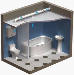 Вариант установки канального вентилятора смешанного типа Вентс ТТ и Вентс ТТ ПРО в ванной
