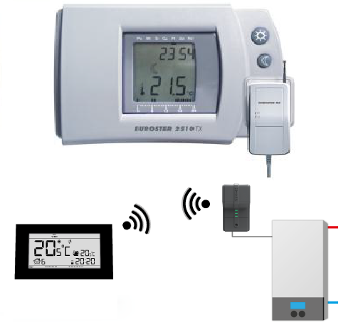 Комнатный регулятор температуры Euroster 2510TXRX