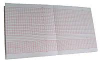 Бумага для фетального монитора BISTOS BT300