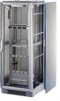 Отличительные особенности шкафа Rittal TS8