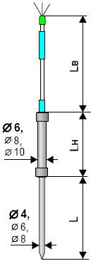 Термопребразователь ТСМ106, ТСП106, ТХА106, ТХК106, ТЖК106