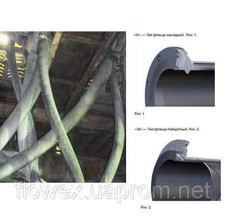 Труба резиновая абразивостойкая (пульпопровод), фото 2