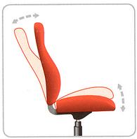 Механизмы используемые в креслах руководителей.