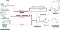 Основные преимущества AHD видеонаблюдения
