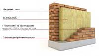 Техноблок Стандарт 100 мм 45 кг/м.куб базальтовый утеплитель Технониколь