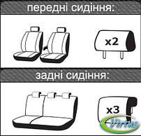 Автомобильные чехлы Виртус Citroen Berlingo 2008->