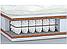 Ортопедический матрас Mokko / Мокко с блоком независимых пружин от MatroLuxe, фото 3