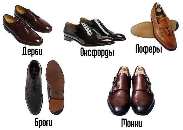 фото мужские туфли под костюм