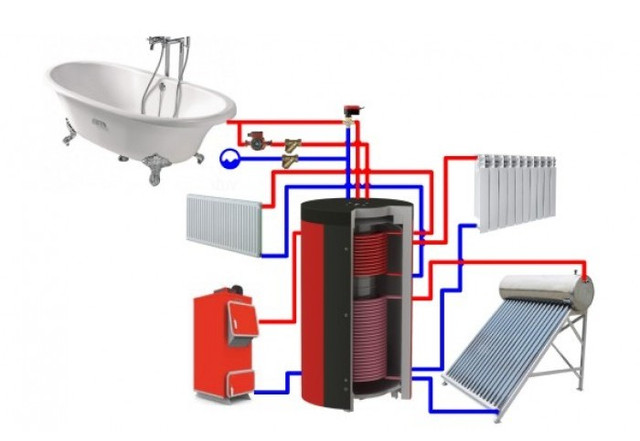 Теплообменник для солнечного коллектора цена стоимость теплообменника пластинчатого 0, 3 гкал/час