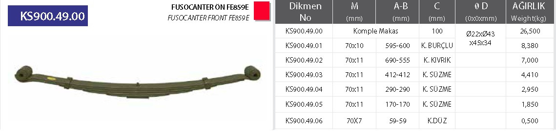Лист рессоры перeдней 3 MITSUBISHI CANTER FUSO 659/859 DIKMEN