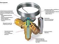 Как выбрать терморегулирующий вентиль?