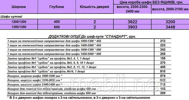 """Кутова шафа-купе LUXE STUDIO """"СТАНДАРТ"""""""