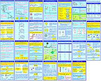 Комплект плакатов для изучения физики. Картон