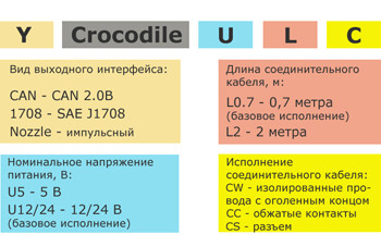 Маркировка Crocodile