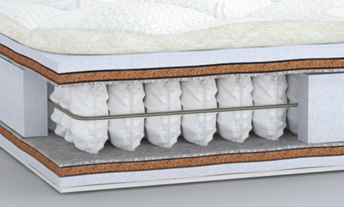 Ортопедический матрас Матролюкс Мокко, двусторонний, на пружинах Покет Спринг