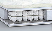 Ортопедический матрас Latte Матролюкс, на пружинах Pocket Spring, двусторонний
