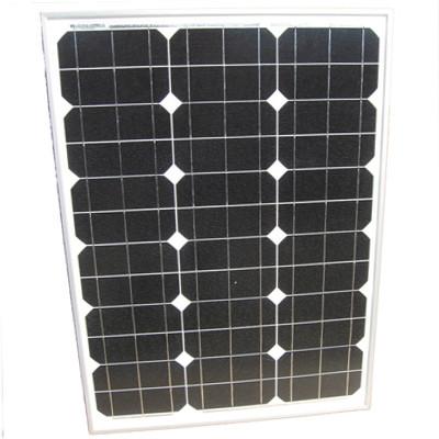 Фотоэлектрические модули (панели)