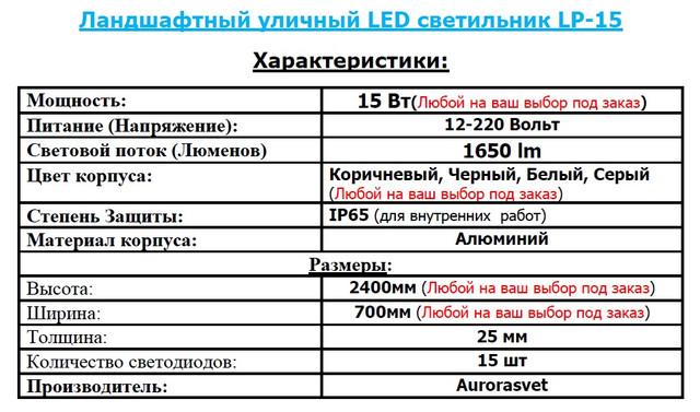 Характеристика светильника