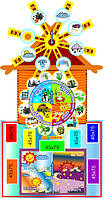 Календарь природы Мельница