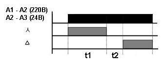 пусковое реле звезда треугольник - временная диаграмма
