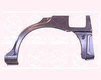 Арка крыла правая Nissan Almera