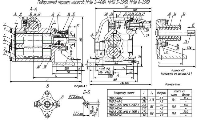 НМШ2-40-1,6/16Б-5 насос