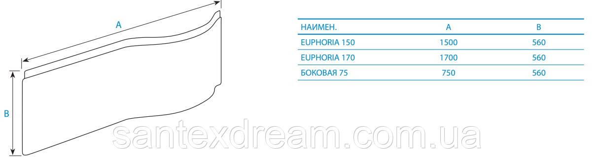 Панель Koller Pool Euphoria 170