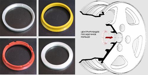 Центровочные (центрирующие) кольца