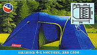 Двухслойная кемпинговая палатка Coleman 1009 москитной сеткой
