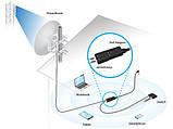 Беспроводной маршрутизатор Ubiquiti AirGateway Pro (AMG-PRO), фото 6